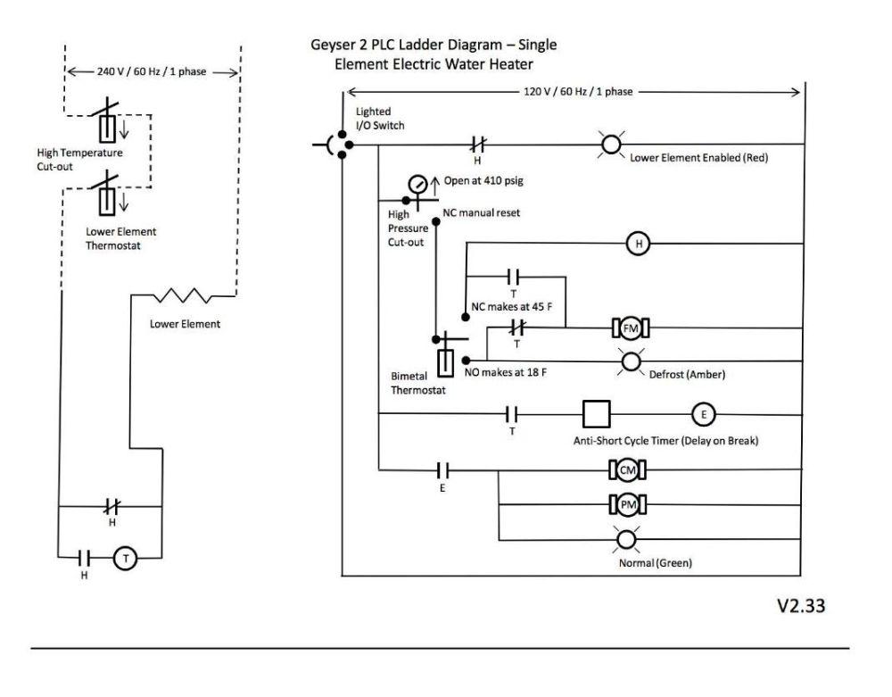 medium resolution of geyser wiring jpg