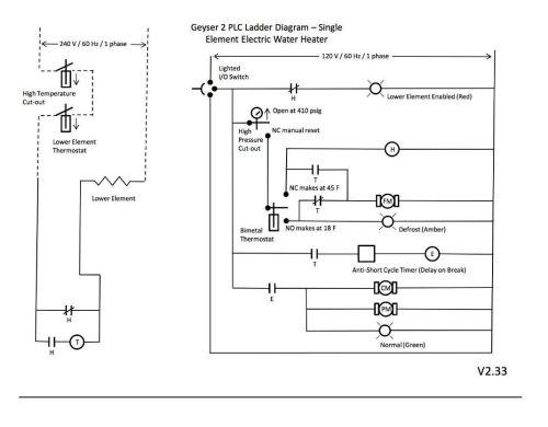 small resolution of geyser wiring jpg