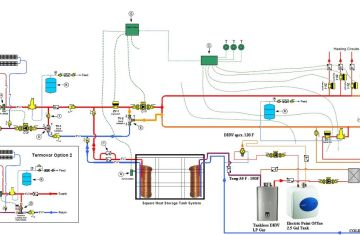 Plumbing Diagram For Hydronic Heating | Licensed HVAC and ... on