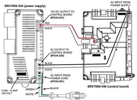 Fasco Motor Wiring Diagram 3 Phase Electric Motor Diagrams