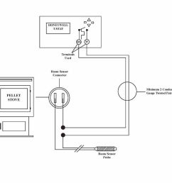 pellet stove thermostat wiring diagram wiring diagram expert honeywell thermostat wiring for pellet stove free download wiring [ 1035 x 800 Pixel ]