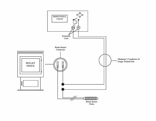 small resolution of pellet stove thermostat wiring diagram wiring diagram expert honeywell thermostat wiring for pellet stove free download wiring