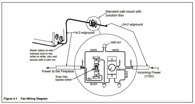 Blaze King Blower Wiring Diagram : 32 Wiring Diagram