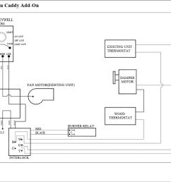 fan interlock wiring diagram wiring diagram damper fan circuit diagram [ 1212 x 814 Pixel ]