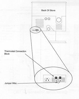 2 wire thermostat wiring diagram heat only honda prelude normal behavior for whitfield advantage plus? | hearth.com forums home