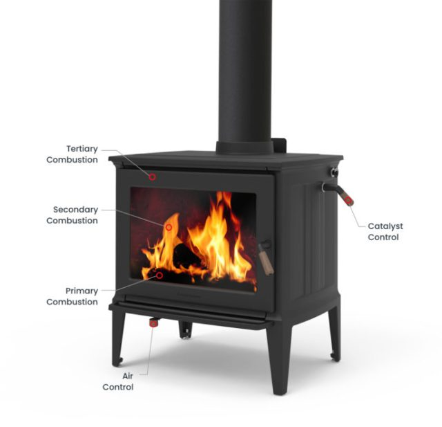 Combustion diagram of a Green Mountain series stove from Hearthstone Stoves