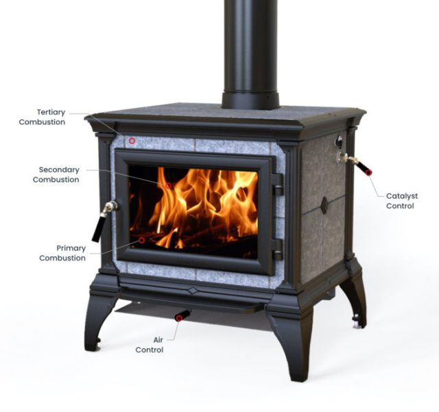 A diagram for how a soapstone stove functions