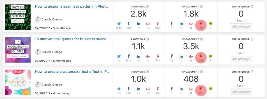 Nelio Content showed me the key of my best blog posts success: Pinterest!!
