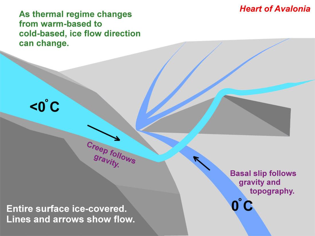 warm front diagram 110cc atv wiring taotao glacial processes