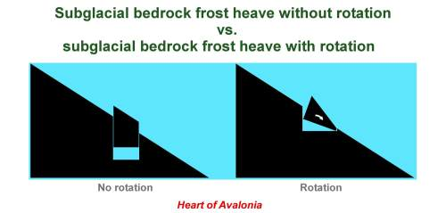 small resolution of when frost heave occurs on a sloping rock face with steeply dipping bedrock foliation a common instance on the avalon peninsula rotation of the resulting