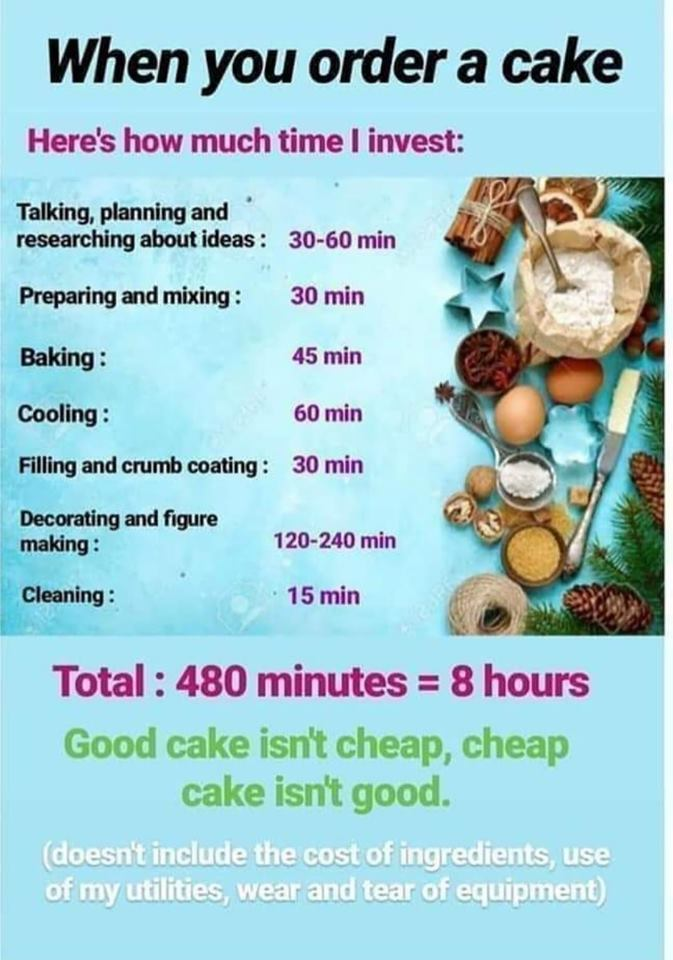 bakingtime - Preparation Time Chart