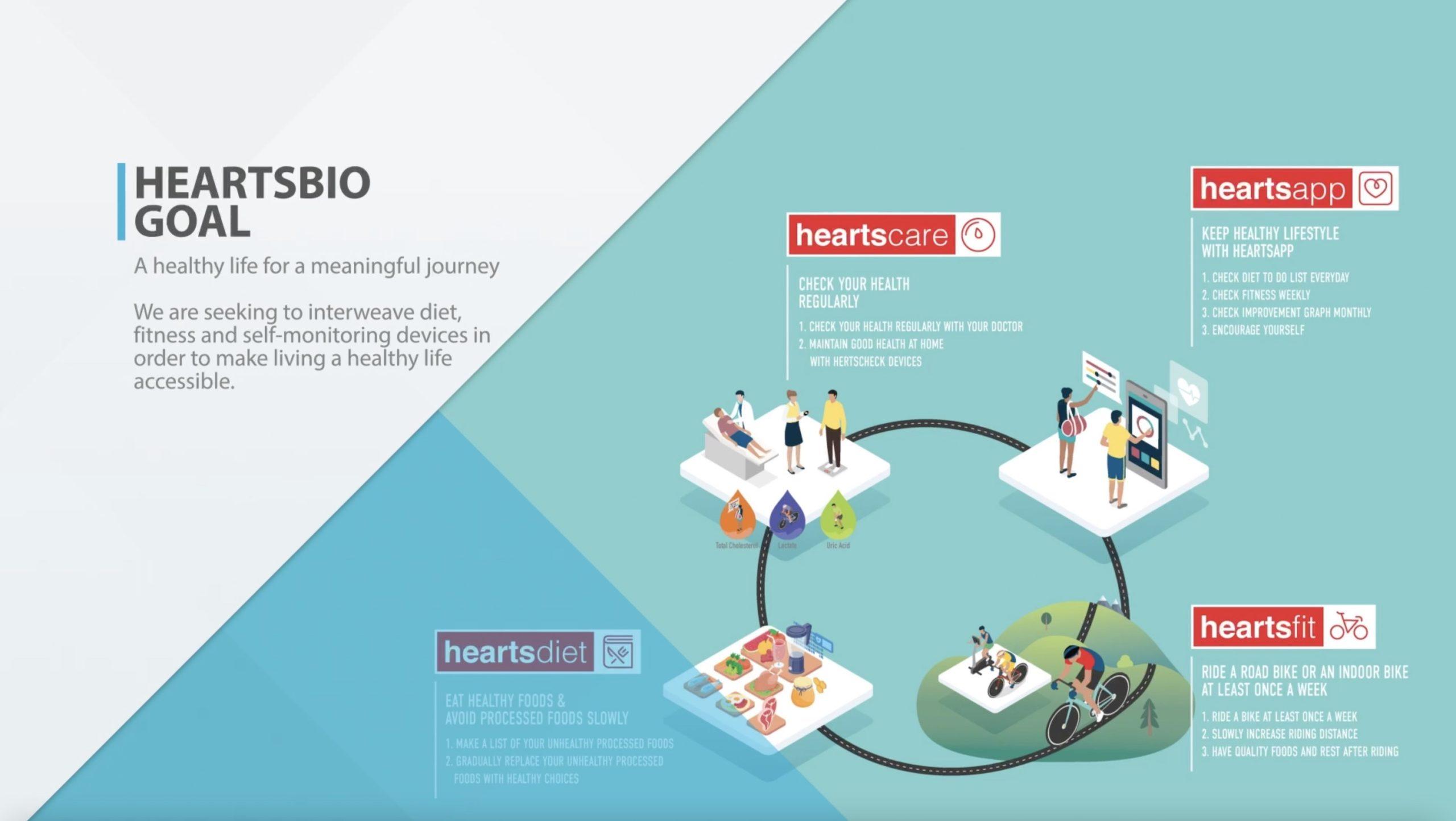 HeartsBio Company Intro