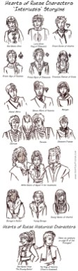 'Interludes' Characters