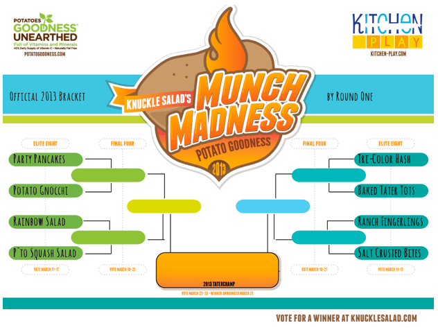 Munch Madness Bracket