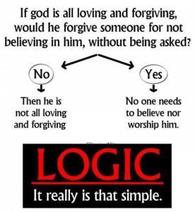 Logic of prayer