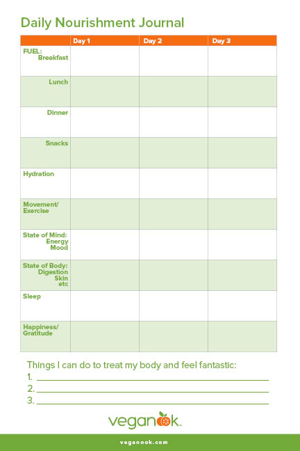 Daily Food Diary Template Free Printable Heather Nicholds