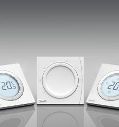 danfoss launches energy saving room thermostats for underfloor [ 2650 x 1772 Pixel ]