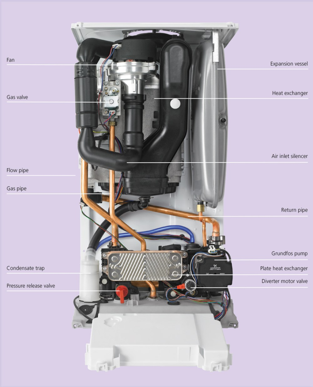 medium resolution of boiler diagram boiler spec 2