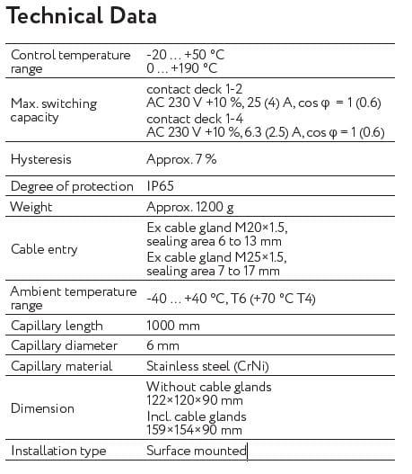 EX Atex termostaat