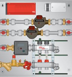 view the full image graphic of meter panel 2 loop for btu hw cw meters [ 2000 x 1987 Pixel ]