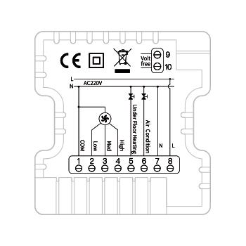 MiHome Air Conditioner & Under Floor Heating Smart