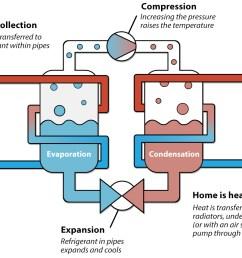 heat pump diagram [ 1200 x 857 Pixel ]