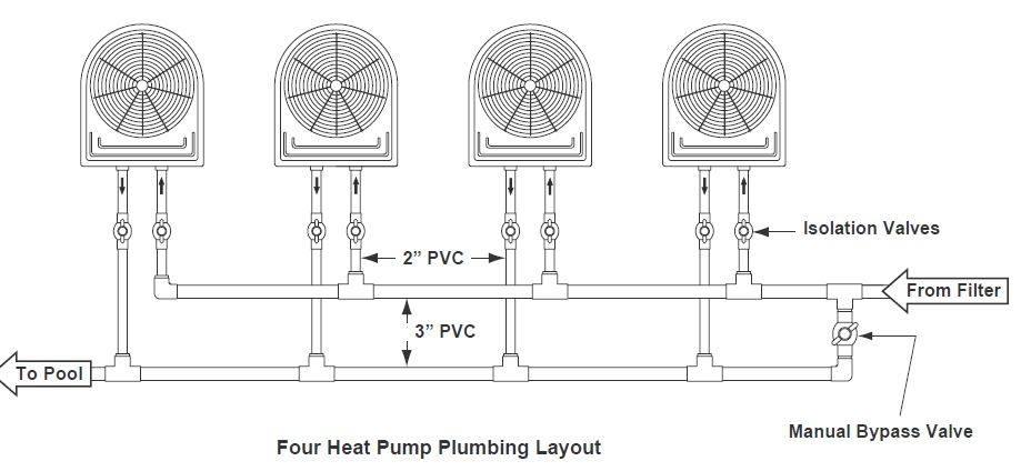 pool pump setup diagram ford 5 4 heater hose installation of swimming heat pumps four configuration