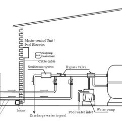 Pool Pump Setup Diagram 2000 Ford Taurus Stereo Wiring Installation Of Swimming Heat Pumps Typical