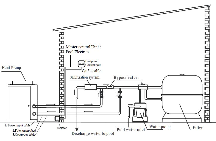 pool pump setup diagram iphone earbuds wiring installation of swimming heat pumps typical