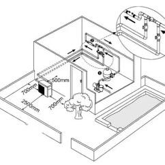 Pool Pump Setup Diagram Wiring A Garage Consumer Unit Installation Of Swimming Heat Pumps Layout Jpg