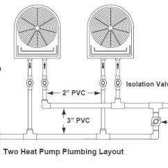 Pool Pump Setup Diagram Fujitsu Ten Car Stereo Isuzu Wiring Installation Of Swimming Heat Pumps Two Working Together