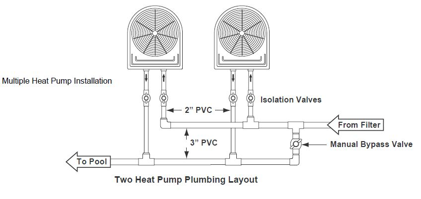 pool pump setup diagram 1998 toyota camry fuse box installation of swimming heat pumps two working together