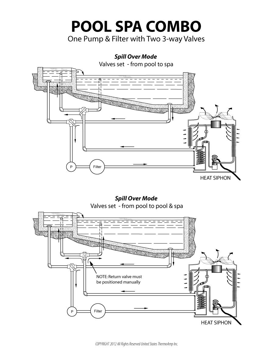 HEAT SIPHON® Installation-Plumbing