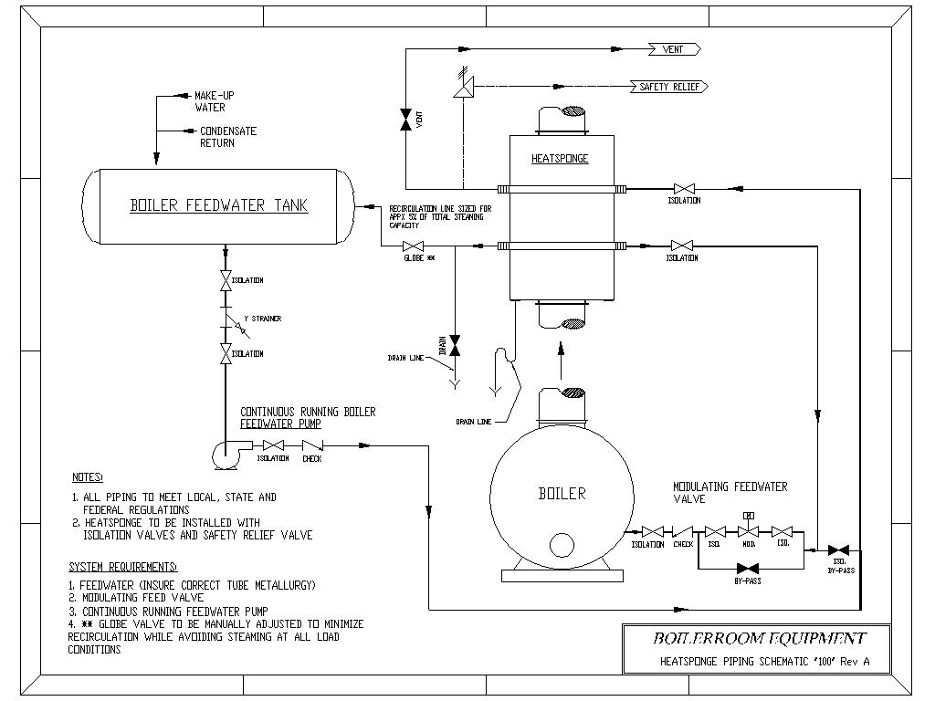 bei piping schematic 100_rev_a?resize=665%2C499 boss condensate pump wiring diagram wiring diagram boss condensate pump wiring diagram at arjmand.co