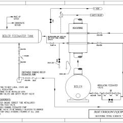 Crown Steam Boiler Wiring Diagram Taproot Plant Piping Of A Example Electrical