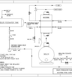 piping diagrams piping diagram for steam boiler piping diagram for boilers [ 1024 x 768 Pixel ]