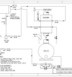 piping diagrams hot water boiler piping diagrams boiler room diagram [ 1024 x 768 Pixel ]