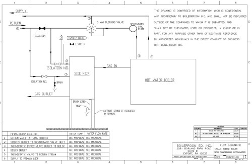 small resolution of this is a piping diagram for installing an economizer in a hot water system this is the standard installation for a heatsponge sidekick