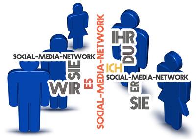 Dialog & Online-Marketing