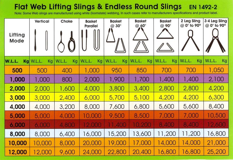 LEENZ Websling Chart