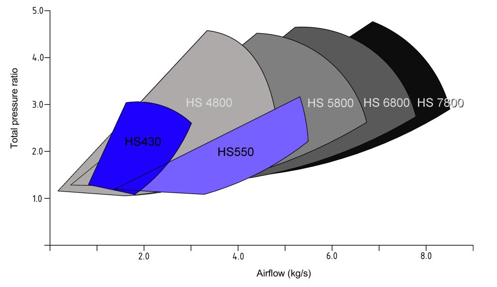 medium resolution of hedemora turbocharger types
