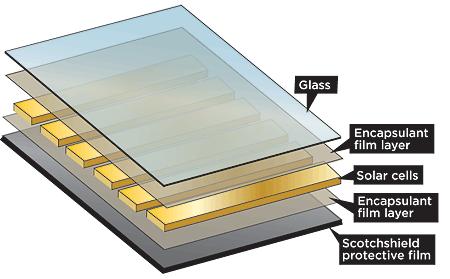 3M Solar Film - bigger picture
