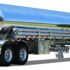 Semi Trailers For Sale In Germany Well Pressure Tank Installation Diagram Heil Trailer Addition By Subtraction