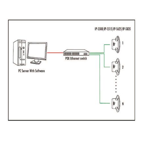 POE Active Ceiling Speaker, IP Network Audio system