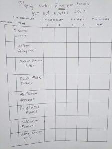 VA 2017 Teams in the Finals