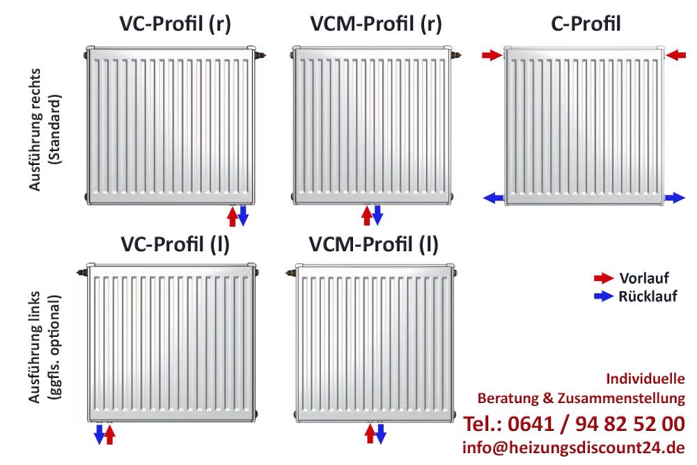Buderus Heizkörper Mittelanschlussheizkörper VCM-Profil
