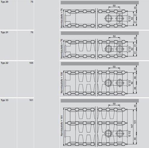 Viessmann Heizkörper Typ 22 600x2200 mm (H x L