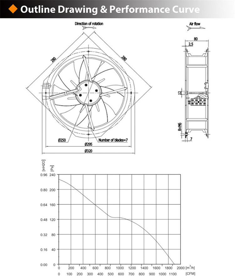 Dc Axial Fan 12 Volt 24v Suppliers and Manufacturers China