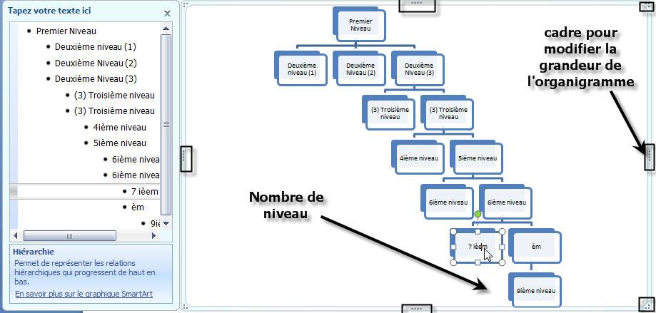Exemple Dorganigramme 9 Niveaux Hlne Marchand