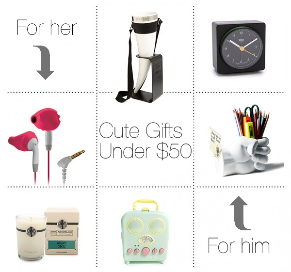 fashionable gift ideas for him and her